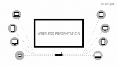 Bi-Bright – Wireless Presentation Bundle